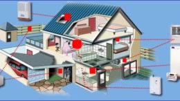antifurto casa con fili quanto costa